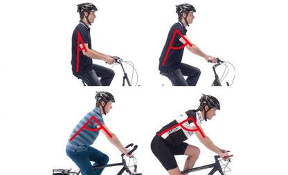Lenkereinstellung e-Bike Armhaltung