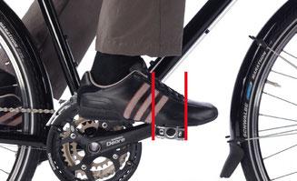 richtige Pedalstellung auf dem e-Bike