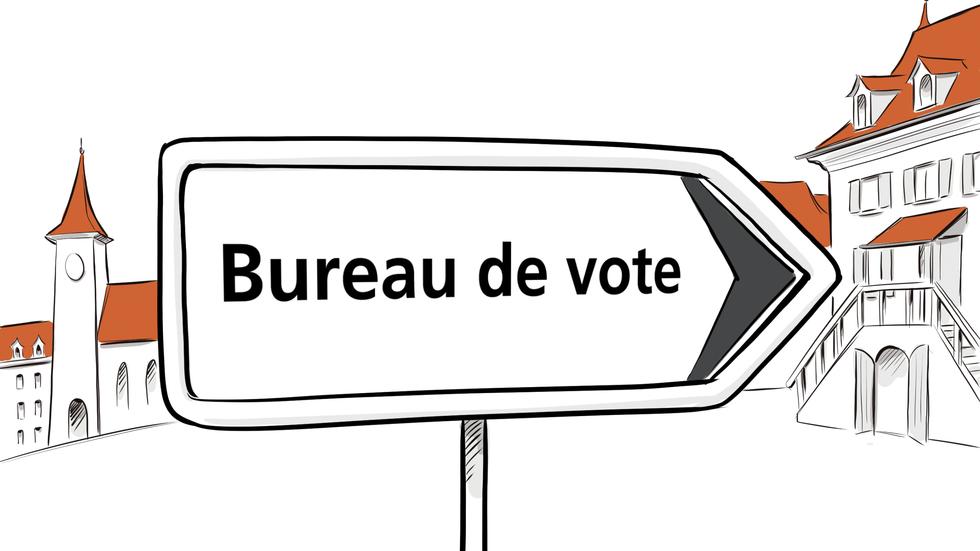 Votations : Résultats des votations du 13 juin