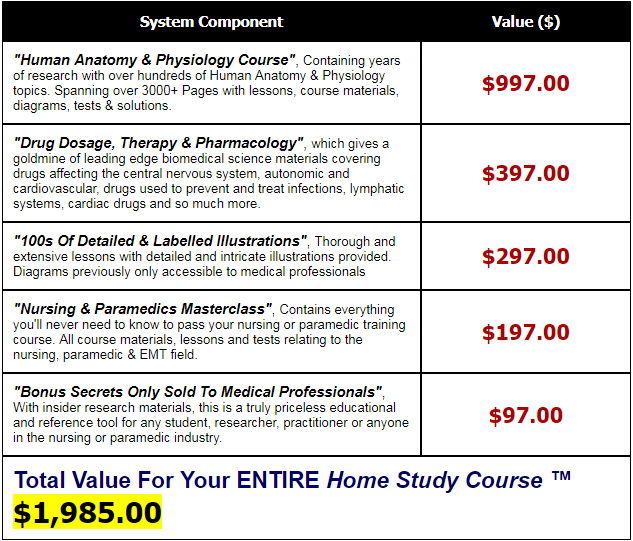 Human Anatomy Physiology Study Course Homeandpetservice