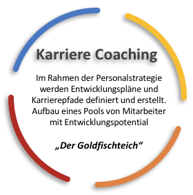 Karriere Coaching Goldfischteich