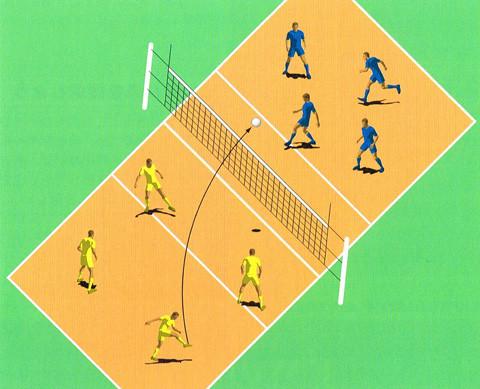 「図解ブラジルの練習」より