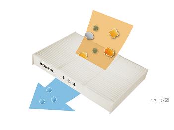 新型N-BOX PM2.5
