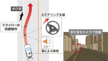 (新型フリードは歩行者を認識可能!)