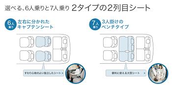 (MAX7人乗りに対応で6人か7人乗りか選べる)