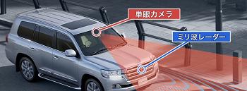 (トヨタセーフティセンスPとは?)
