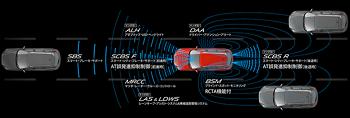 CX-6に搭載される安全装備一覧
