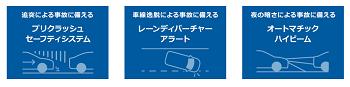 (トヨタの自動ブレーキシステムとは?)