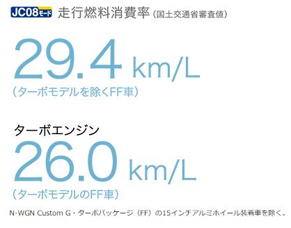 Nワゴンの燃費 29.6-29.4km/L