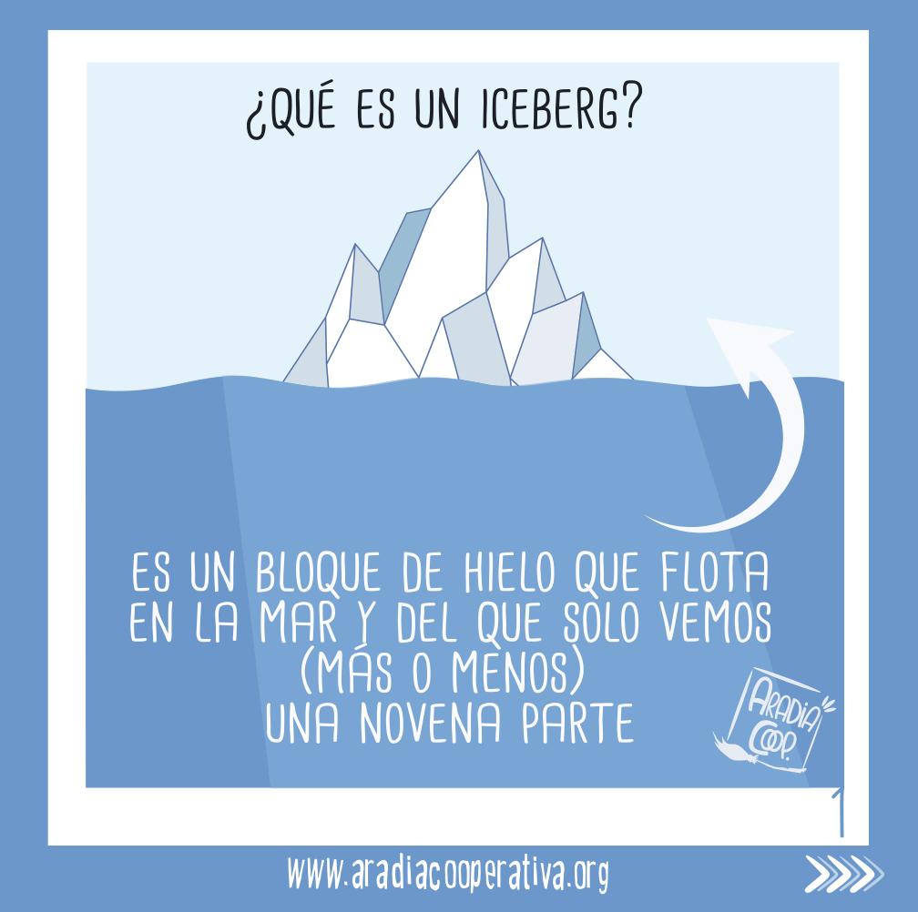¿Qué es un iceberg? Es un bloque de hielo que flota en la mar y del que solo vemos (más o menos) una novena parte.