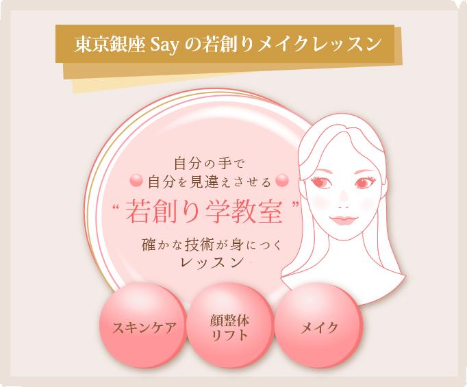 東京銀座Sayの若創りメイクレッスン