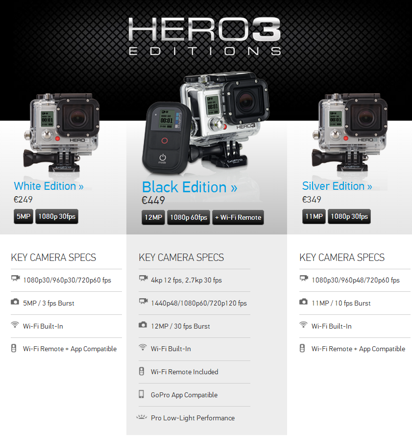 nace la revoluci n en el mundo del v deo la gopro hero 3. Black Bedroom Furniture Sets. Home Design Ideas