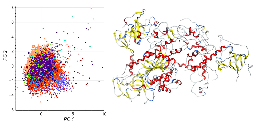 Advances in the exploration of the epigenetic relevant chemical space