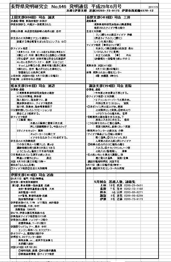 平成29/6 No646号
