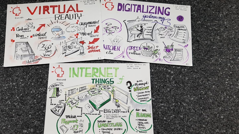 Swiss Innovation Day 2017 - Luzern . Virtual Reality. Digitalizing gastronomy.