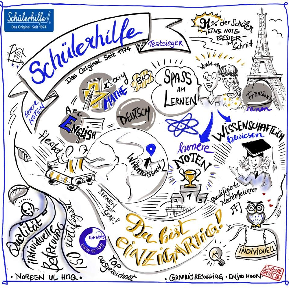 Sketchnote für Schülerhilfe opening in Wächtersbach, 2019