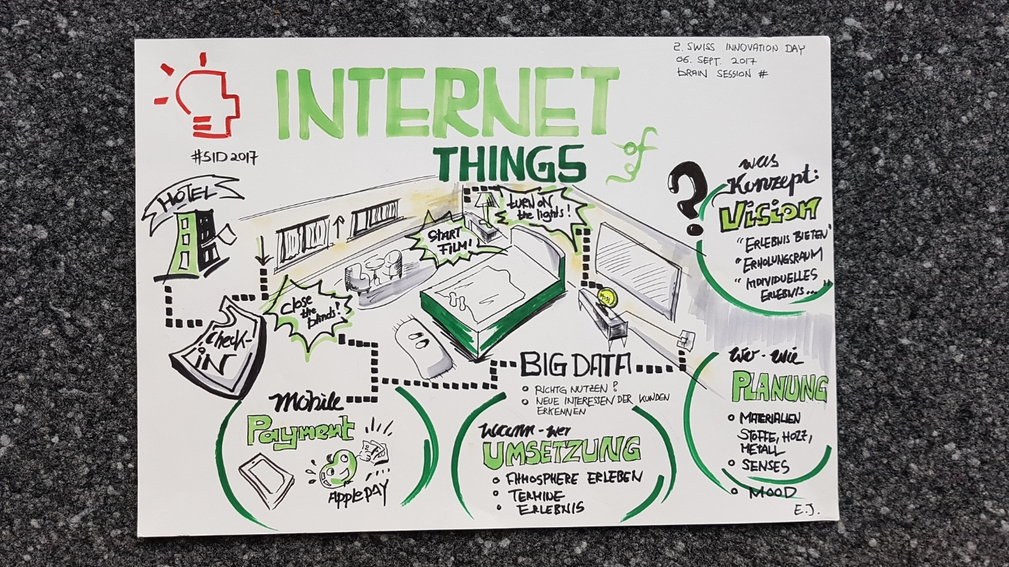 Internet of things - the future of a hotel room?