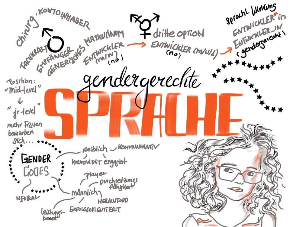 Digital Sketchnote #Gendergerecht, Jul, 2019
