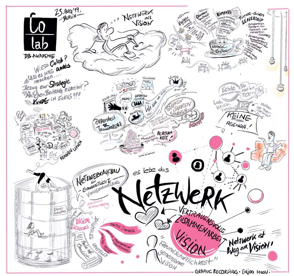 digital Graphic recording #netzwerk, 2019 Berlin@EUREF Campus