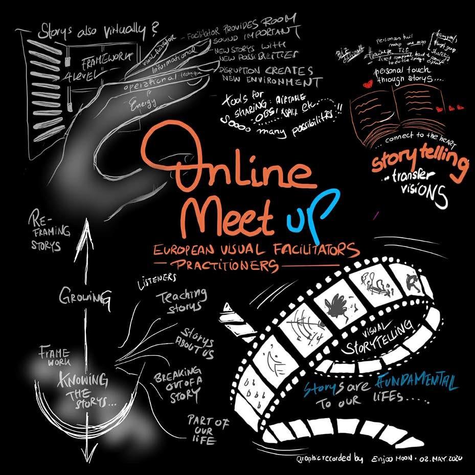 Storytelling, European Visual Practitioners, digital graphic recording, Frankfurt/Main online, Mai 2020