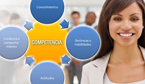Proceso de Coaching alrededor de la Competencia a Desarrollar