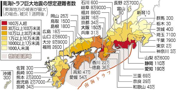 地震 南海 予想 トラフ