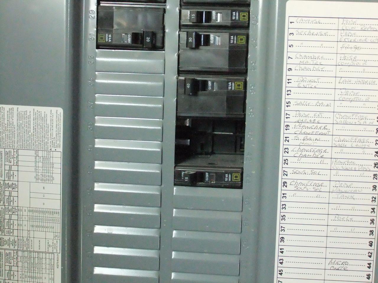 Manque de plaque protectrice dans le panneau électrique