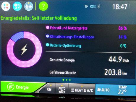 Elektroauto Efahrungsbericht Energiedetails Display aufladen Opel Ampera e