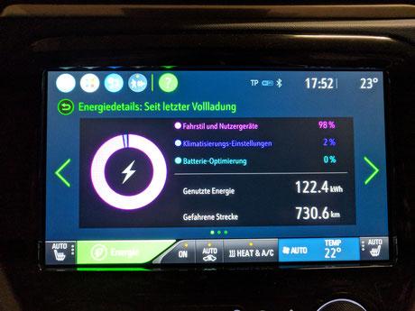 Elektroauto Erfahrungsbericht Ladestation Display Energiedetails Opel Ampera e