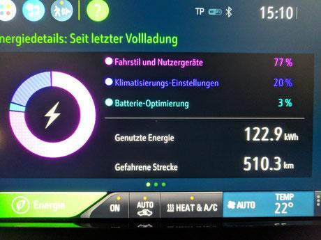Elektroauto Erfahrungsbericht Display Aufladen Energiedetails Opel Ampera e