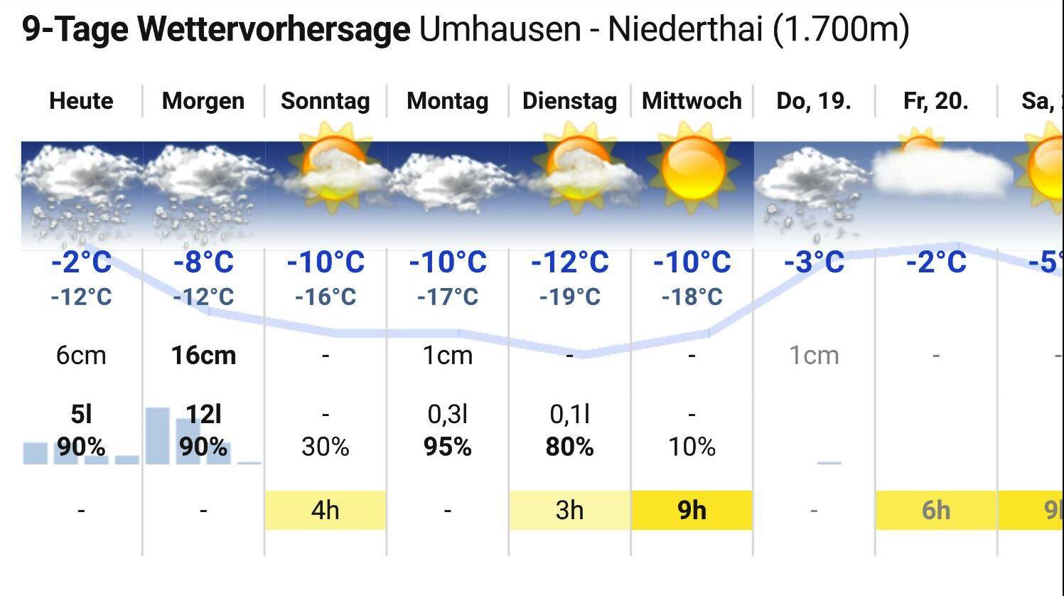 Kalt, kälter.......