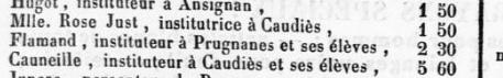 Instit caudiès 1862