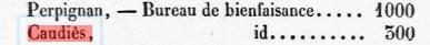 bienfaisance 1864  2