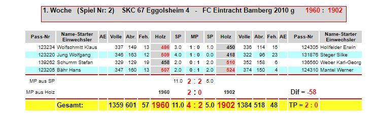 1. Spieltag: SKC Eggolsheim 4 - Eintracht M3g
