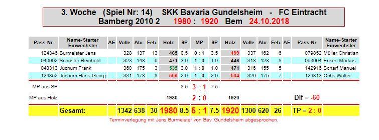 3. Spieltag: Bav. Gundelsheim - Eintracht M2