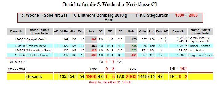 5. Spieltag: Eintracht M3g - 1. KC Stegaurach