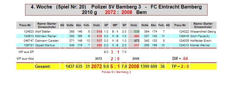 4. Spieltag: Pol. SV Bamberg - Eintracht M3g