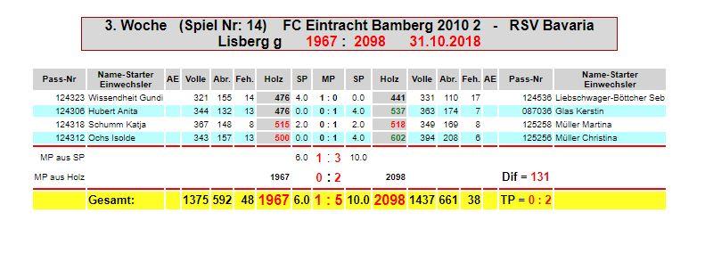 3. Spieltag: Eintracht F2 -RSV Bav. Lisberg