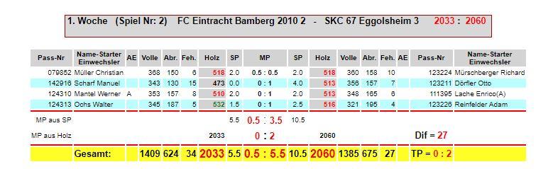 1. Spieltag: Eintracht M2 - SKC Eggolsheim 3