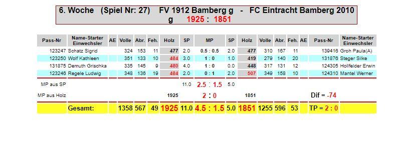 6. Spieltag: FV 1912 Bamberg - Eintracht M3g