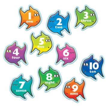 Click for Understanding Numbers Activities!