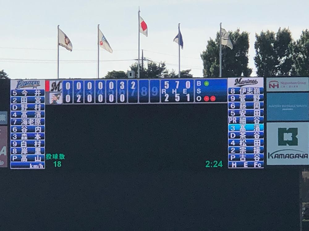 マリーンズ6回3得点逆転 その裏古谷投手続投0に抑え7回南投手の継投