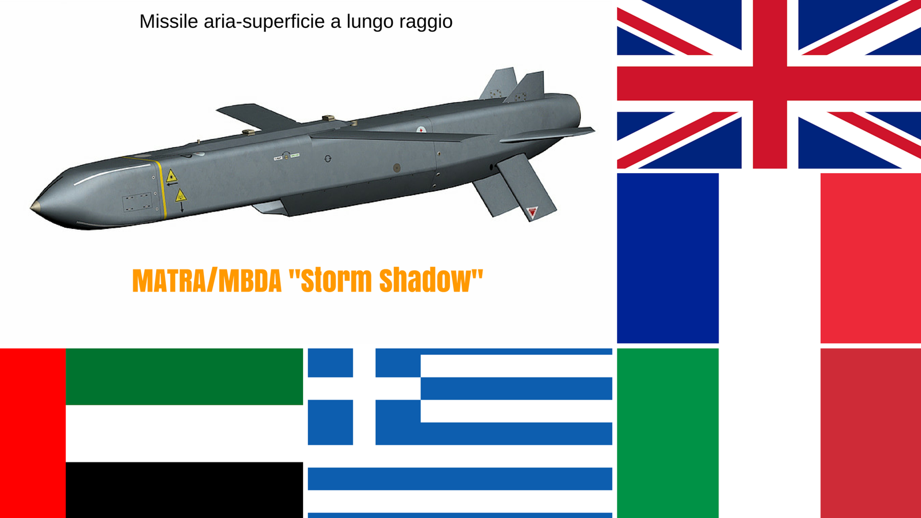 I principali utilizzatori dello Storm Shadow sono Inghilterra (Tornado Gr4/Typhoon), Francia (Rafale/Mirage 2000), Italia (Tornado IDS/Typhoon) Grecia (Mirage 2000), Emirati Arabi (Mirage 2000).