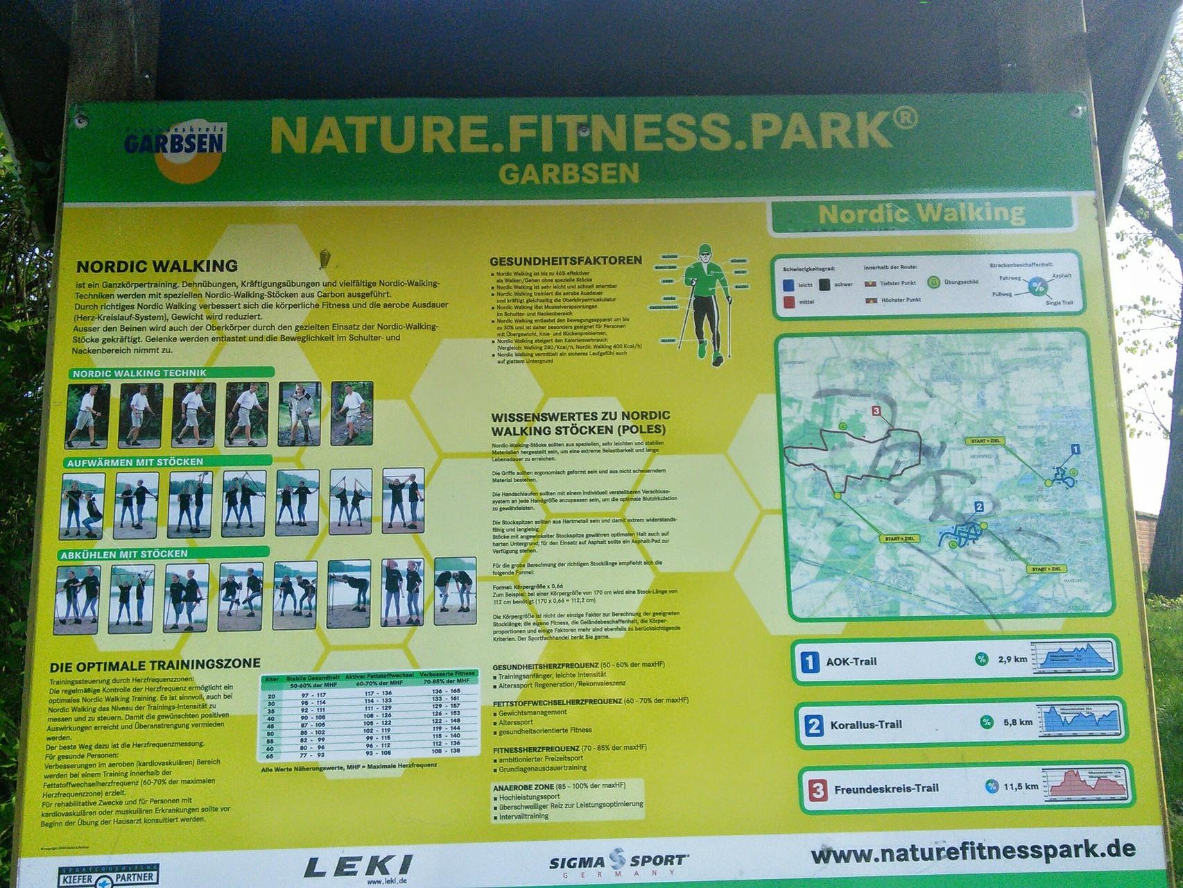 Nordic Walking Streckenplan