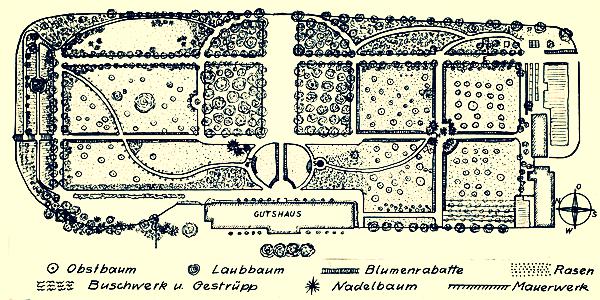 Plan des Guts-Garten von Gartenmeister Thiel
