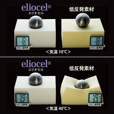 高反発「エリオセル」素材 / マニフレックスの品揃えが 1番の マニステージ福岡