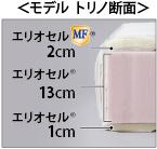 マニフレックス新商品 「モデルトリノ」 / マニフレックスの品揃えが 1番の マニステージ福岡