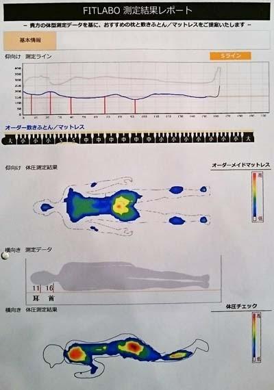 FIT LABO  姿勢測定 / スリープキューブ和多屋