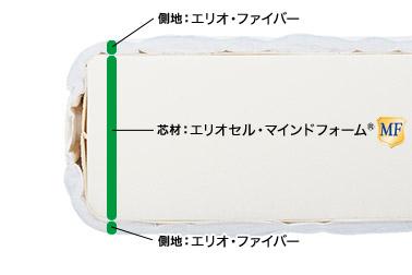 マニフレックス「モデルEX2」/ マニフレックスはマニステージ福岡へ