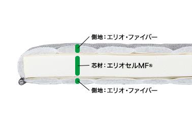 スーパーレイロイヤル / マニフレックスはマニステージ福岡へ